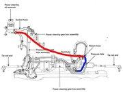 Подрамник,  шланг гидроусилителя